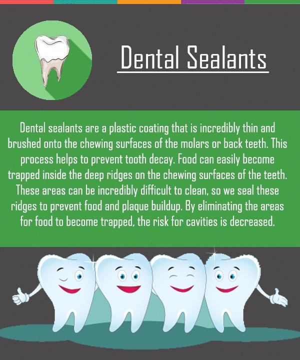 Didactic Dental Office Advertising #dentist #DentalOfficeIkea #dentalfacts