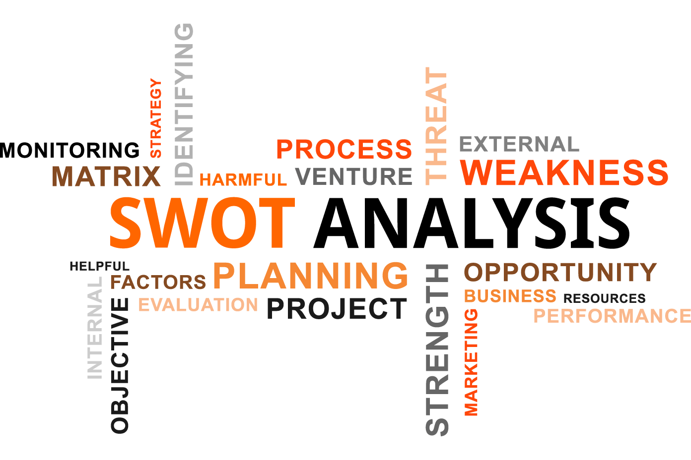 ThereS A Right Way And A Wrong Way To Perform A Swot Analysis