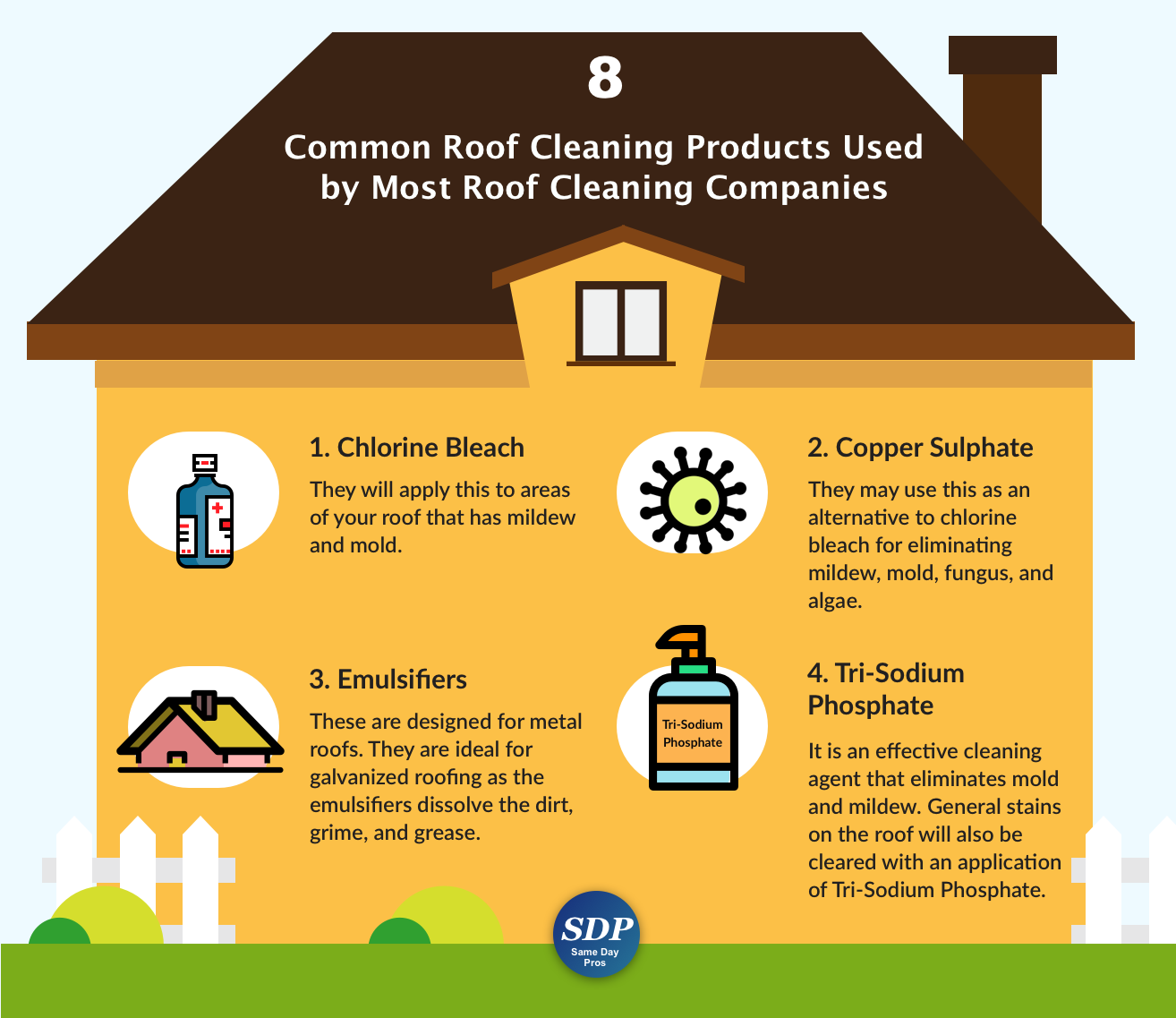 8 Common Roof Cleaning Products Used By Most Roof Cleaning Companies Roof Cleaning Cleaning Companies Roof Repair