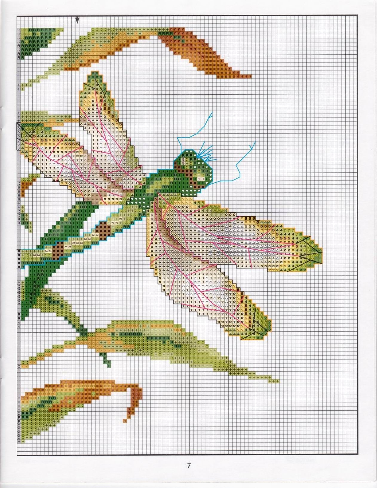 DRAGONFLY HAPPINESS CROSS B1 | Cross stitch | Pinterest | Madres