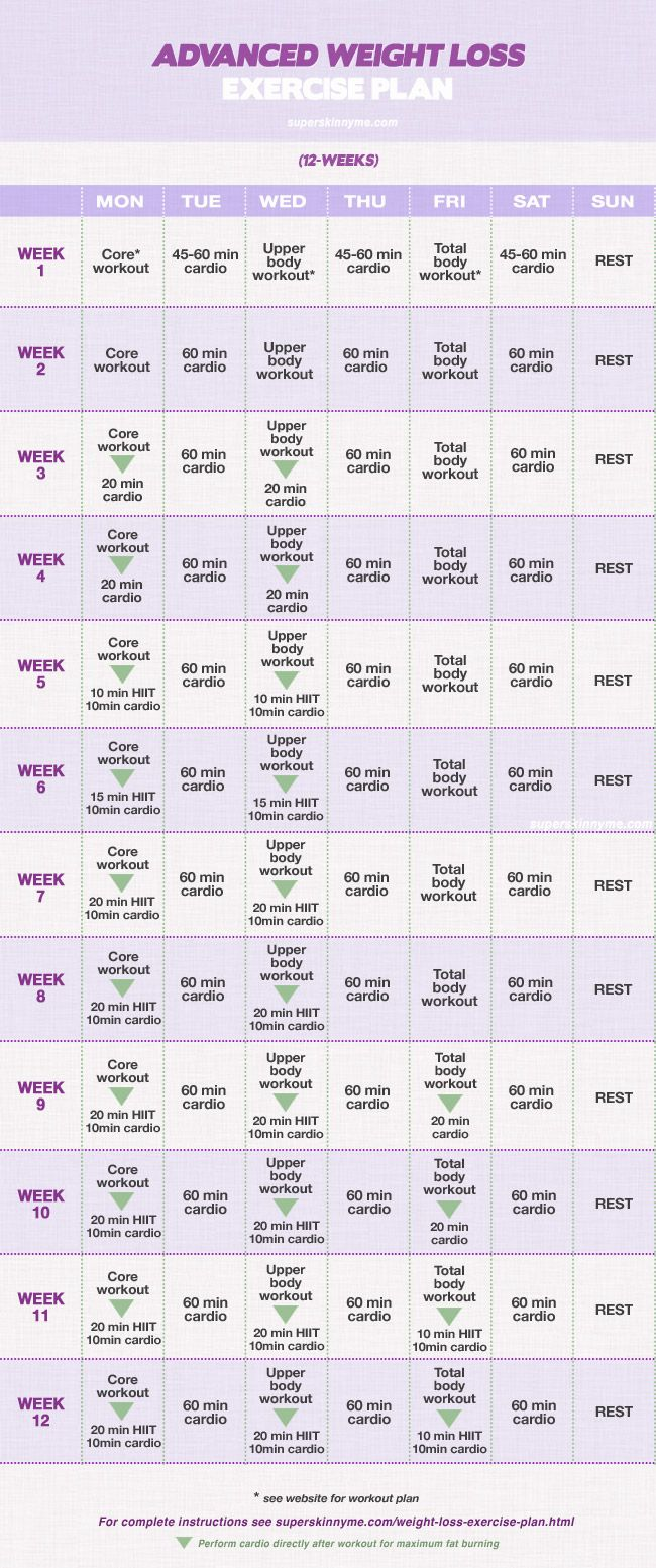 Weight Loss Exercise Plan Full 4 12 Week Workout Program Part 2