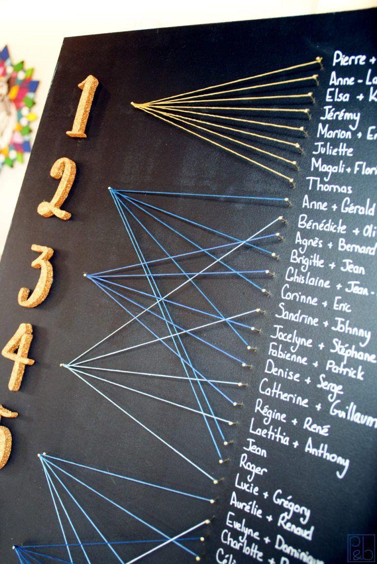 DIY : le panneau de plan de table de notre mariage – Atelier P and B