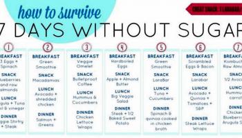 7-Day Sugar Detox Plan That Will Kick the Toxins Out #sugardetoxplan