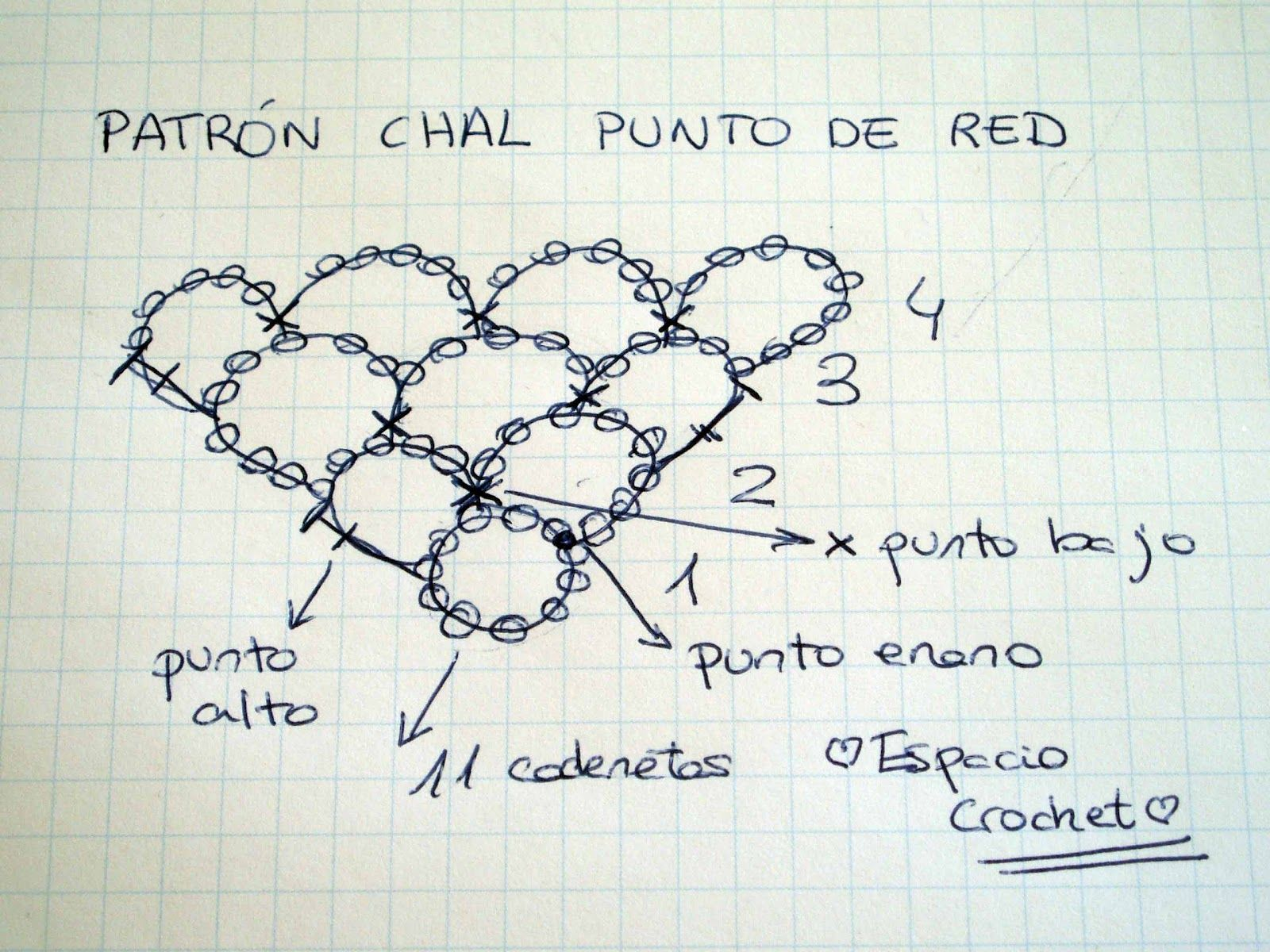 Espacio Crochet: Chal punto de red | Crochet! | Pinterest | Chal ...