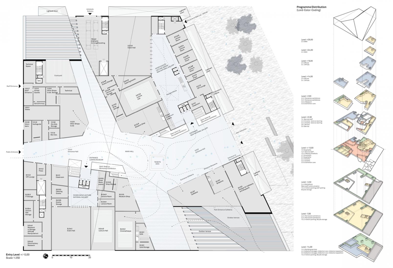 Propuesta De Snohetta Nueva Galeria Nacional Museo Ludwig Ii Ii Sobre Arquitectura Y Mas Desde 1998 Museum Plan Landscape And Urbanism Architecture Budapest