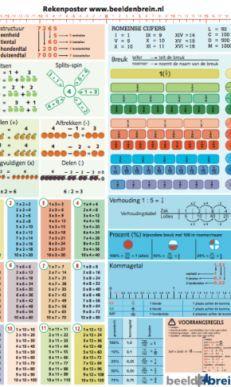 Genoeg Rekenposter Beeld en Brein | school - School, Education en Math &QX05