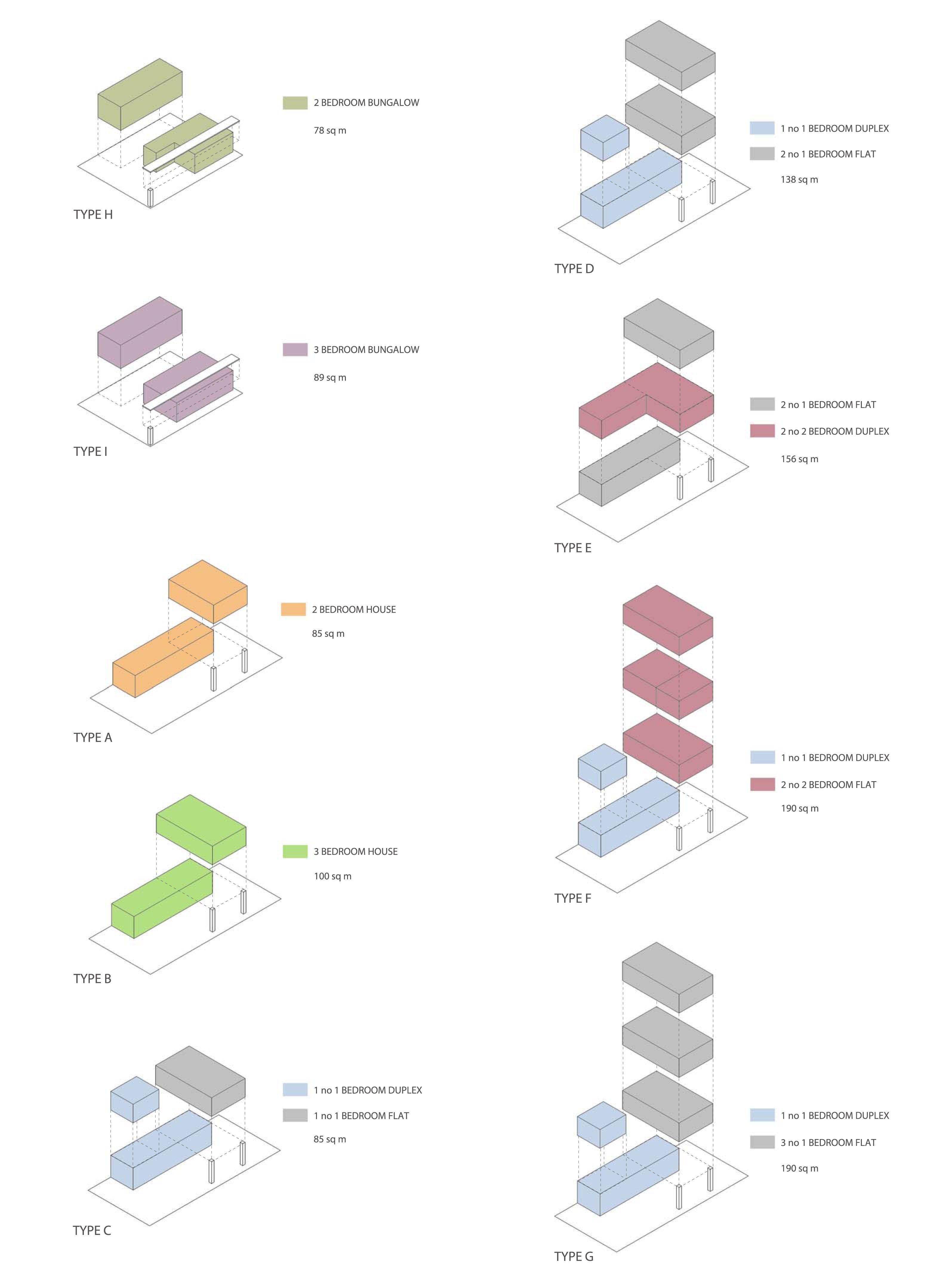 Pingl par y l na maah sur organigramme architecture for Architektur axonometrie