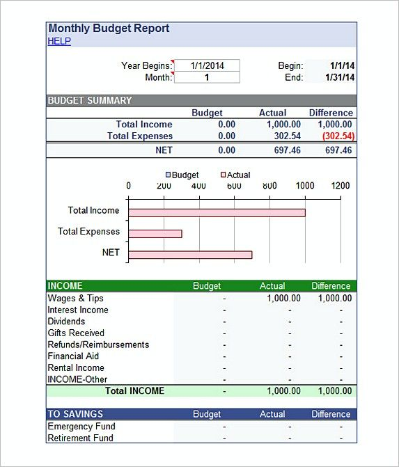 Simple Monthly Budget Report Template , Budget Template Excel