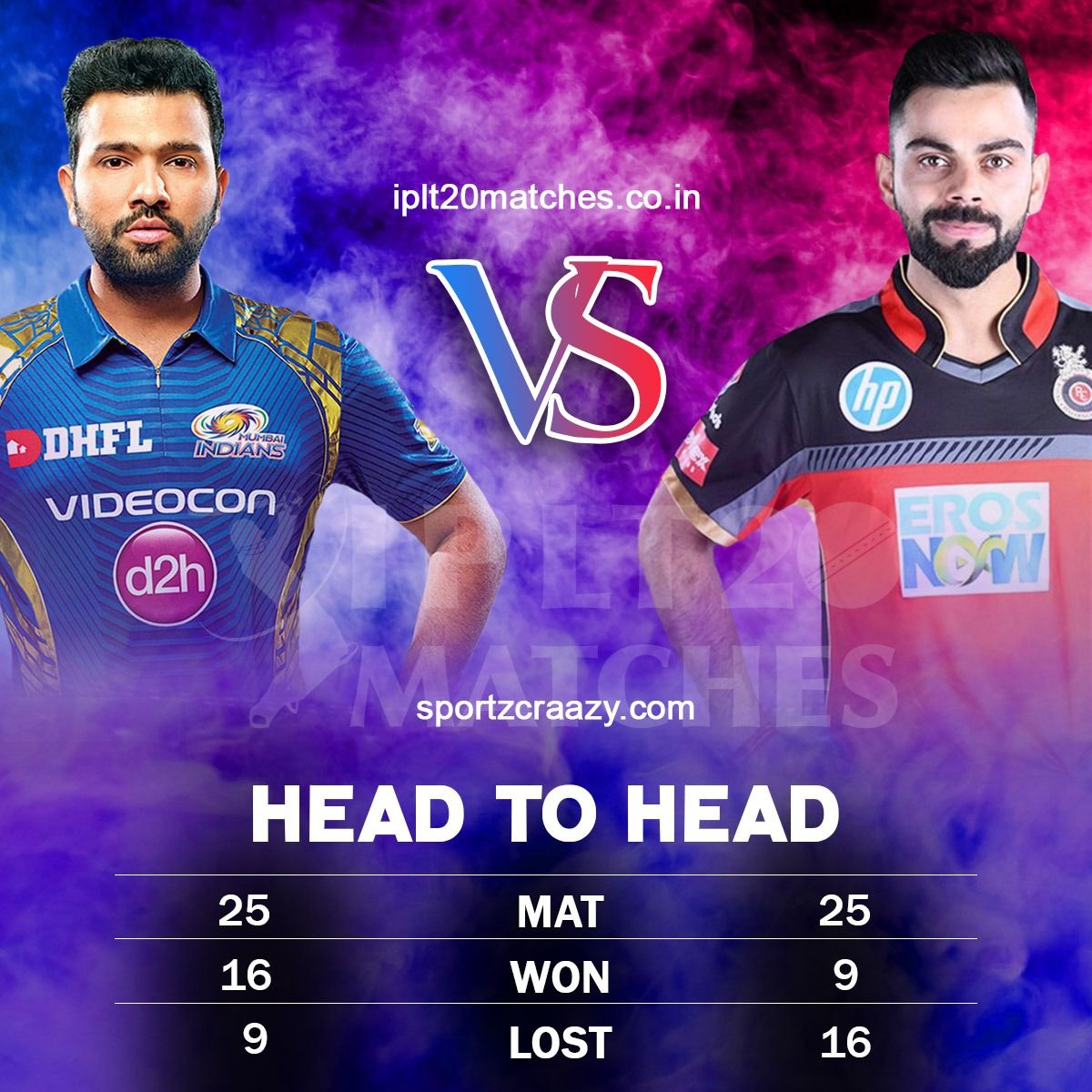 Head To Head🏏🏏 MI vs RCB✊✊ Who Will Win ? Rohit vs Virat !!