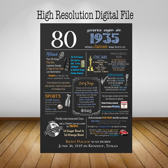 Personalized 80th Birthday Chalkboard Poster Design 1937 Events Fun Facts Canadian Version Digital File 80th Birthday Gifts 80th Birthday Birthday Chalkboard