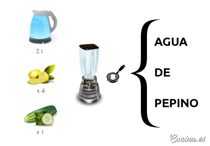 Cómo hacer agua de pepino