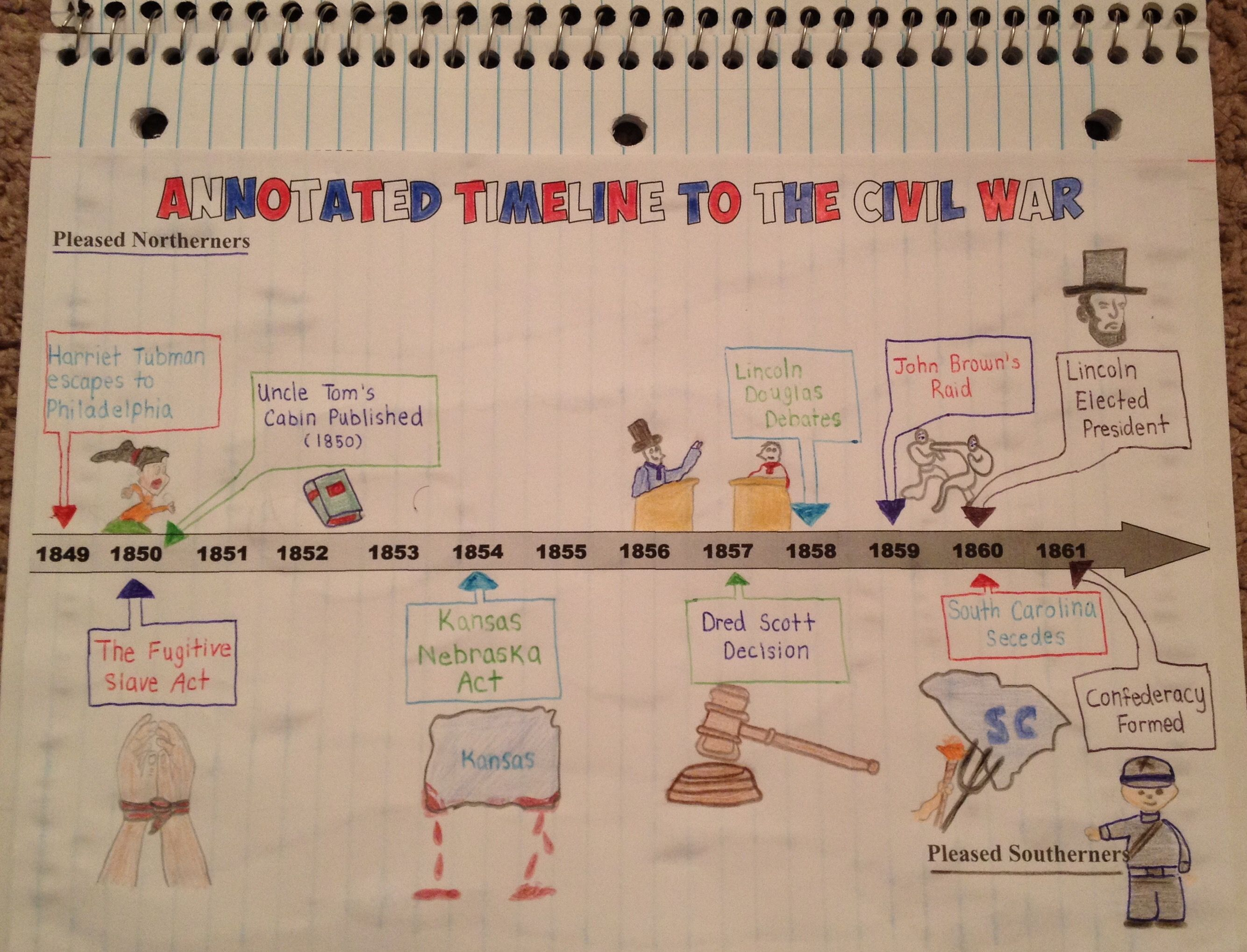 Worksheets Civil War Timeline Worksheet civil war timeline activity events leading to critical war