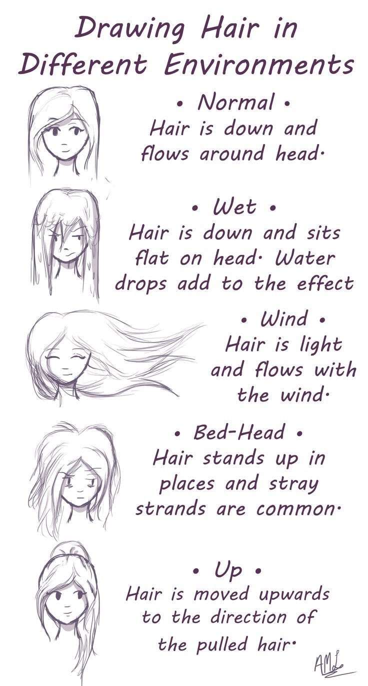 Drawing The Head & Face - Pt 3 Hair and Hair Styles
