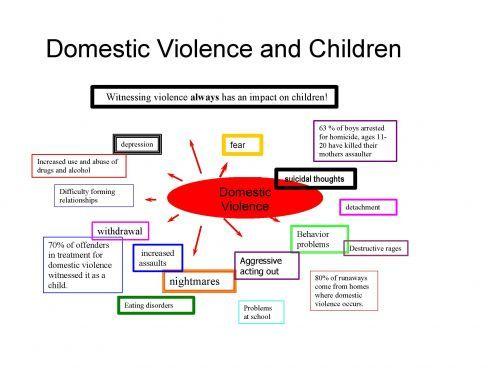 Worksheets Domestic Violence Worksheets violence worksheets for children delibertad domestic delibertad