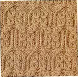 knitting patterns - Google Search