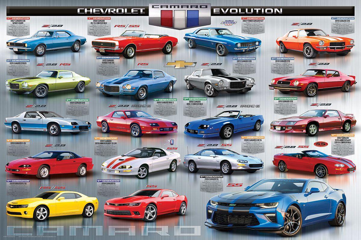 Related image | Chevy camaro | Chevrolet camaro, Chevy