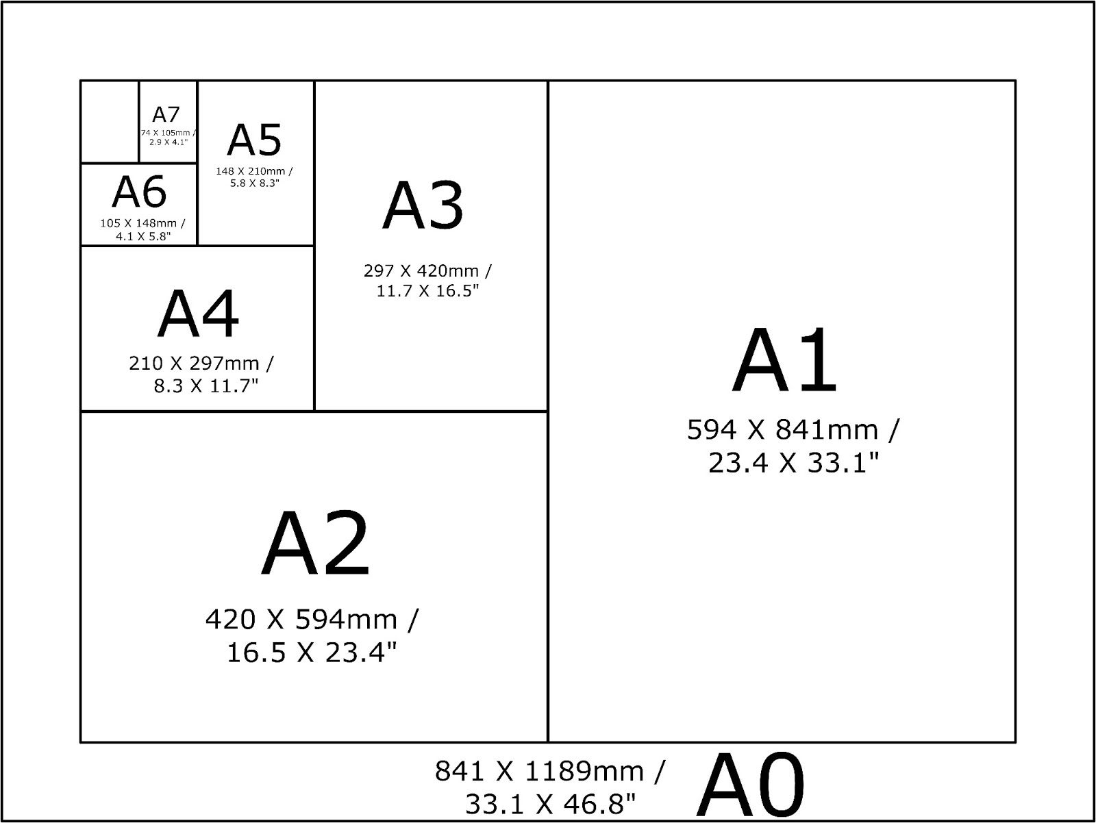 Paper Sizes Because It S Easy To Remember Everything Relative A4 Size
