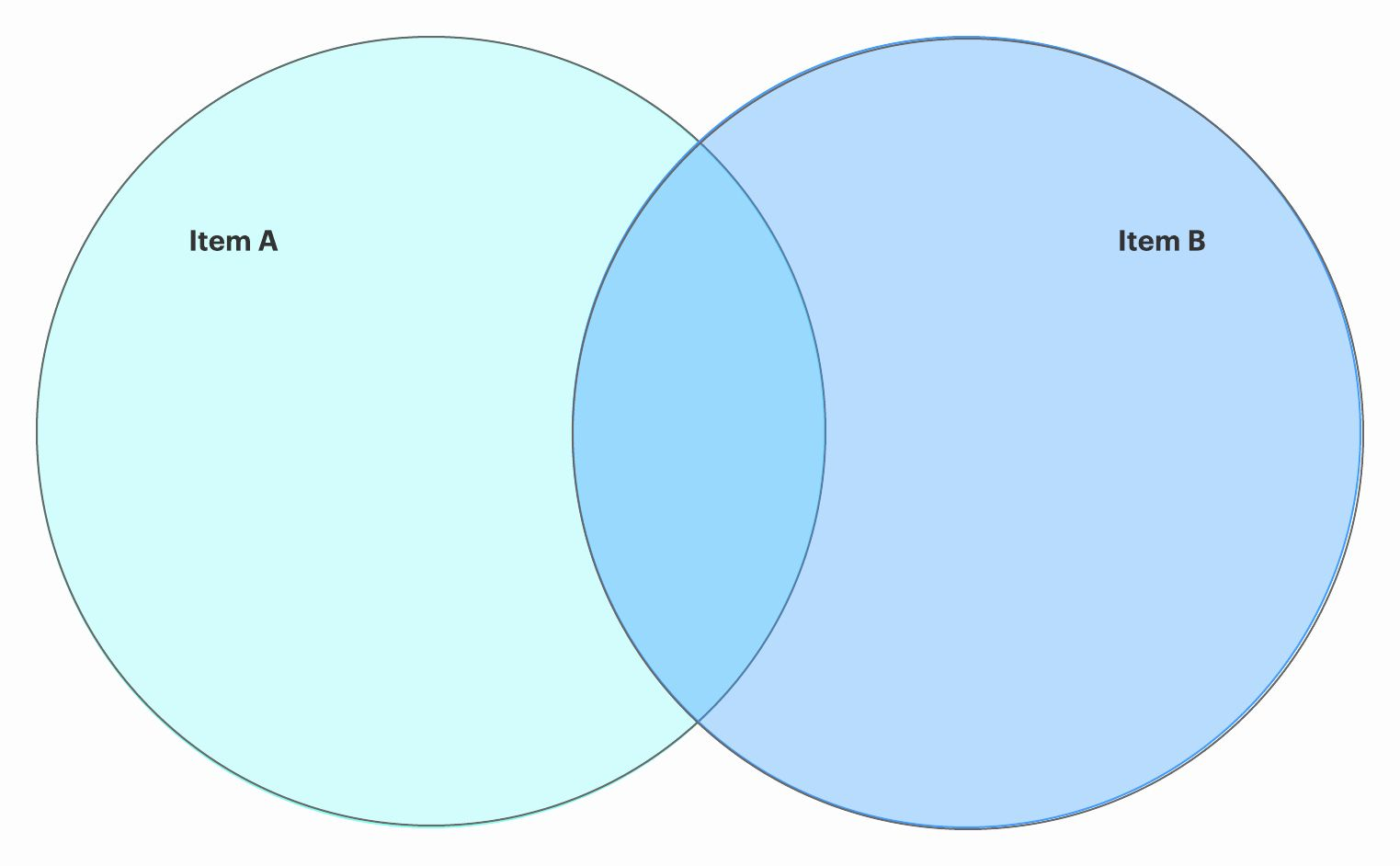 Venn Diagram Template Doc In