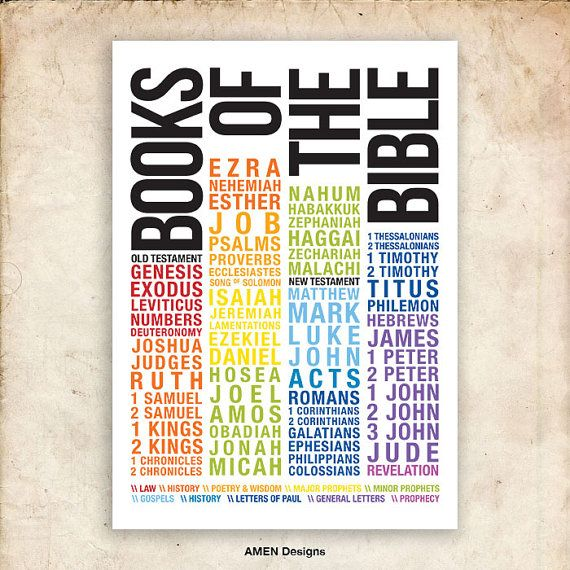 Books of the Bible Chart  Printable Design  29x39cm  11x17