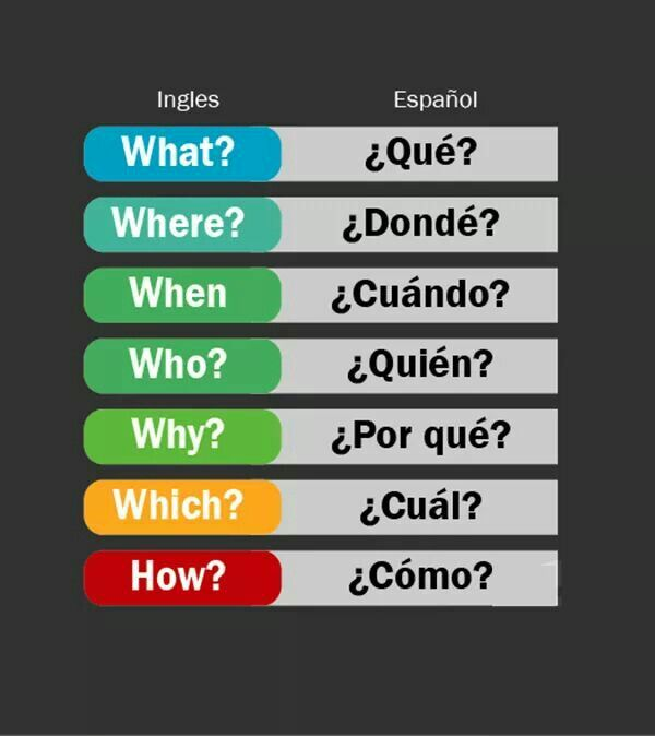 430 Ideas De Ingles Vocabulario En Ingles Palabras Ingles Español Vocabulario Ingles Español