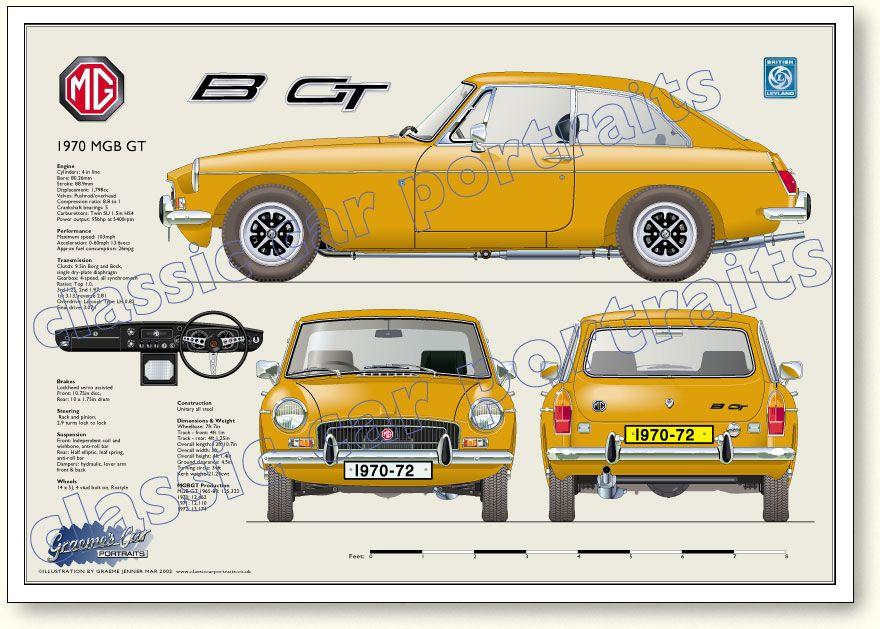 Pin By Decopon On Mgb Gt Sports Cars Classic Sports Cars British Sports Cars