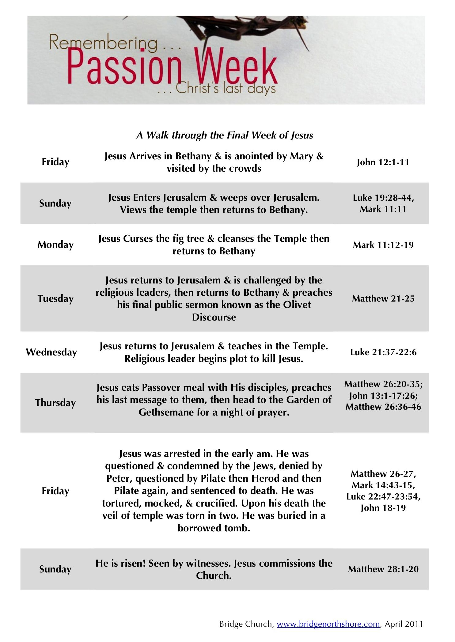 The Final Week Of Jesus Pdf Finals Week Jesus Bible Devotions