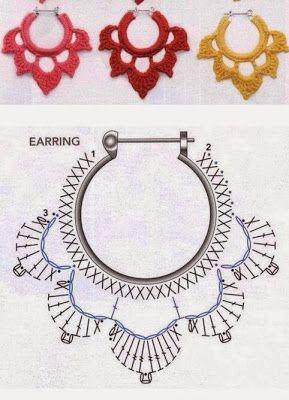 Uncinetto Facile Facile Orecchini Uncinetto Schema Gratis Crochet
