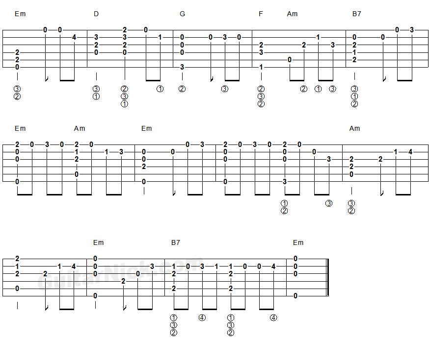 The Godfather Fingerstyle Guitar Part 2 Guitar Pinterest