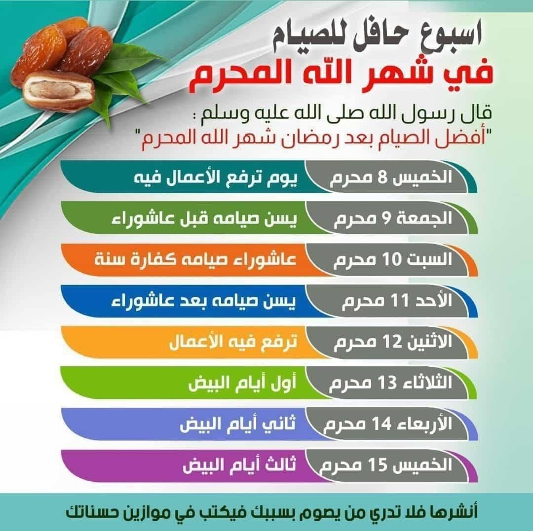 Pin By Diana On Planting 10 Things Holy Quran Islam