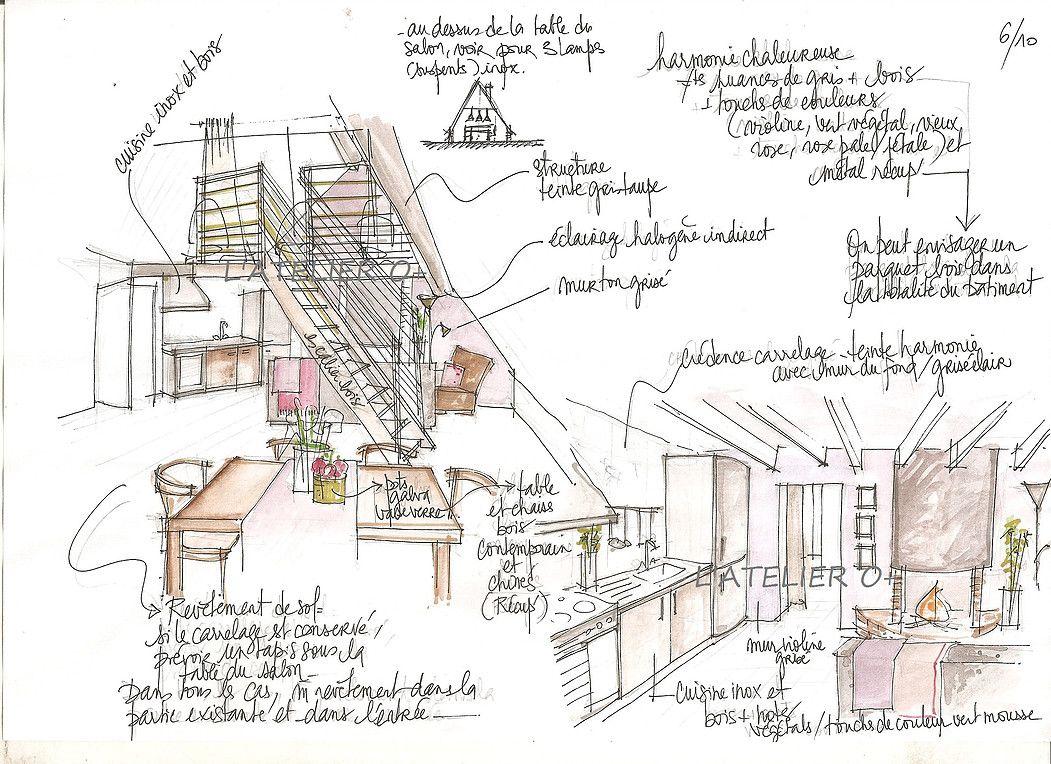 latelierarchi Inspiration salon, Accueil