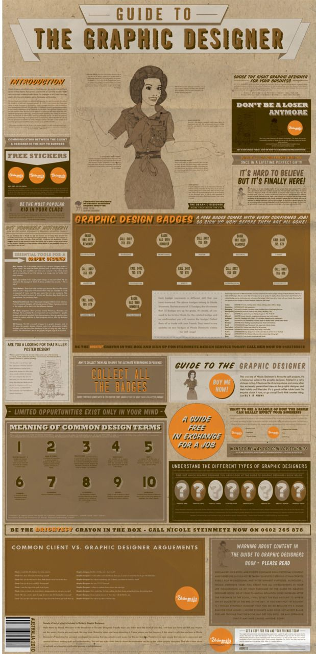 guide to the graphic designer poster by killer aesthetic