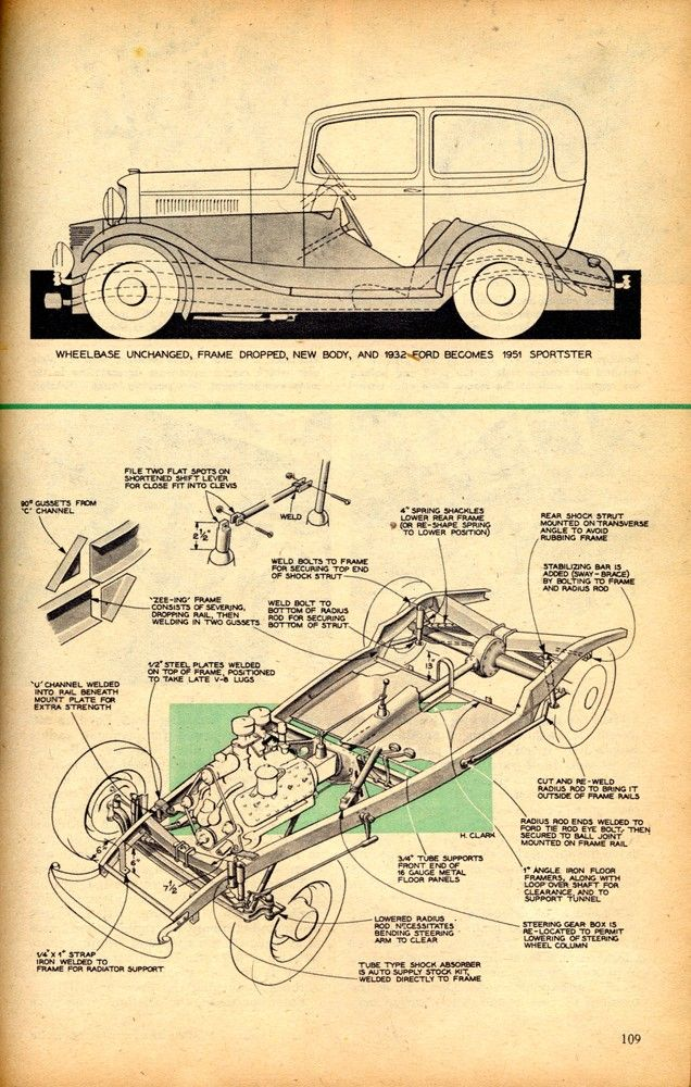 vintage auto plans - Google Search | tiny cars,cars & others ...