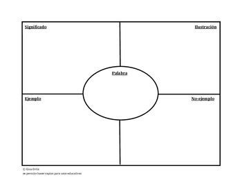 Spanish Frayer Model Vocabulary Graphic Organizer