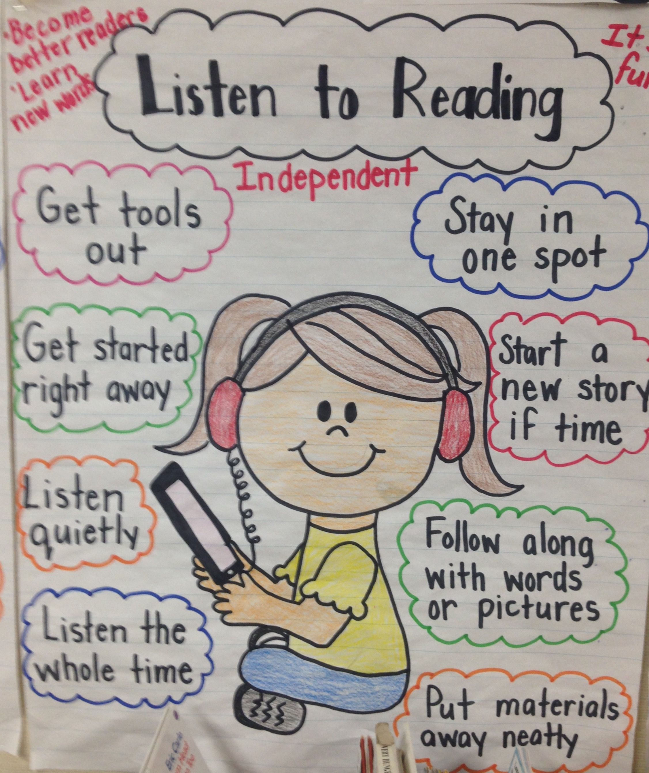 Listen To Reading Anchor Chart Daily 5 More