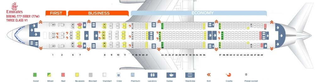 The Incredible Boeing 777 300er Seating Plan