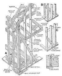 Timber Frame Construction Details Pdf | Allcanwear org