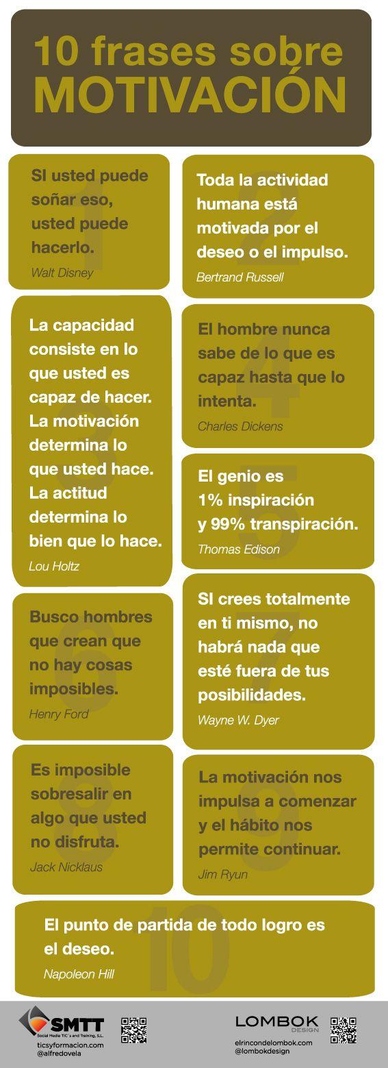 10 Frases Célebres Sobre Motivación Infografia Infographic
