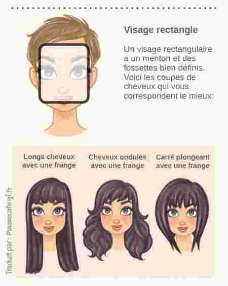 Quelle coupe de cheveux correspond à votre visage