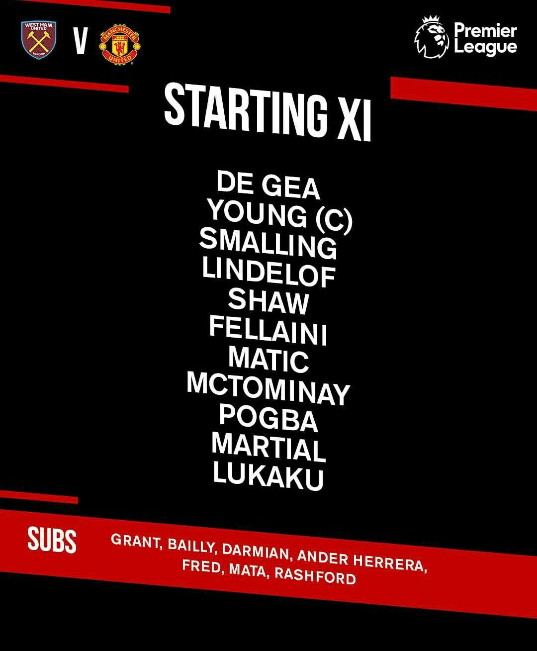 Starting Xi Vs West Ham Manchester United Manchester The Unit