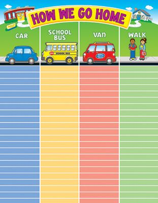 Transportation Chart Make This For Next Year Class Ideas