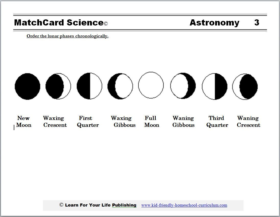 Moon Phases Worksheet Printable Study The Moon Cycle With Our
