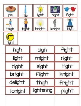Igh Word List Phonics