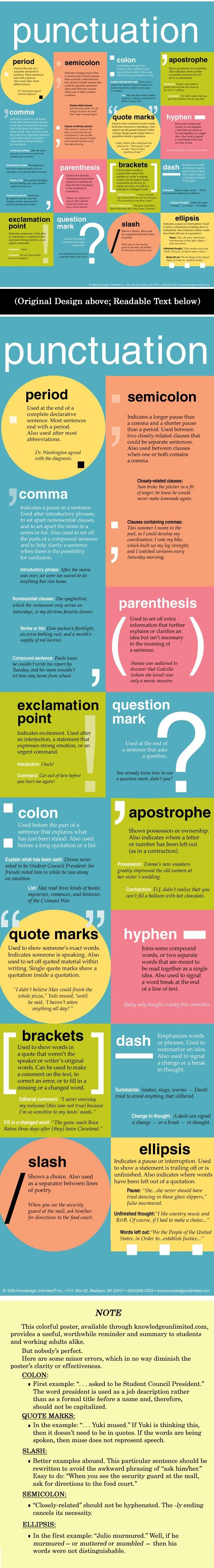 A review of the basics is always beneficial. This poster, created by ...