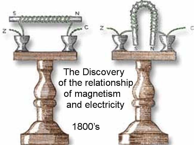5a 1800 Discovery of relationship of magnetism & electricity.jpg
