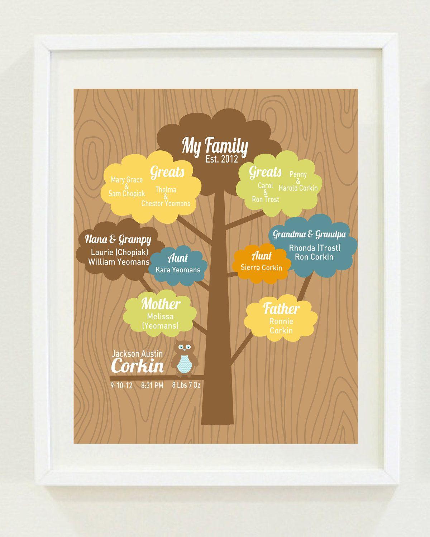 Nursery Print | Family Tree | Owl | Owl | Pinterest | Nursery prints ...