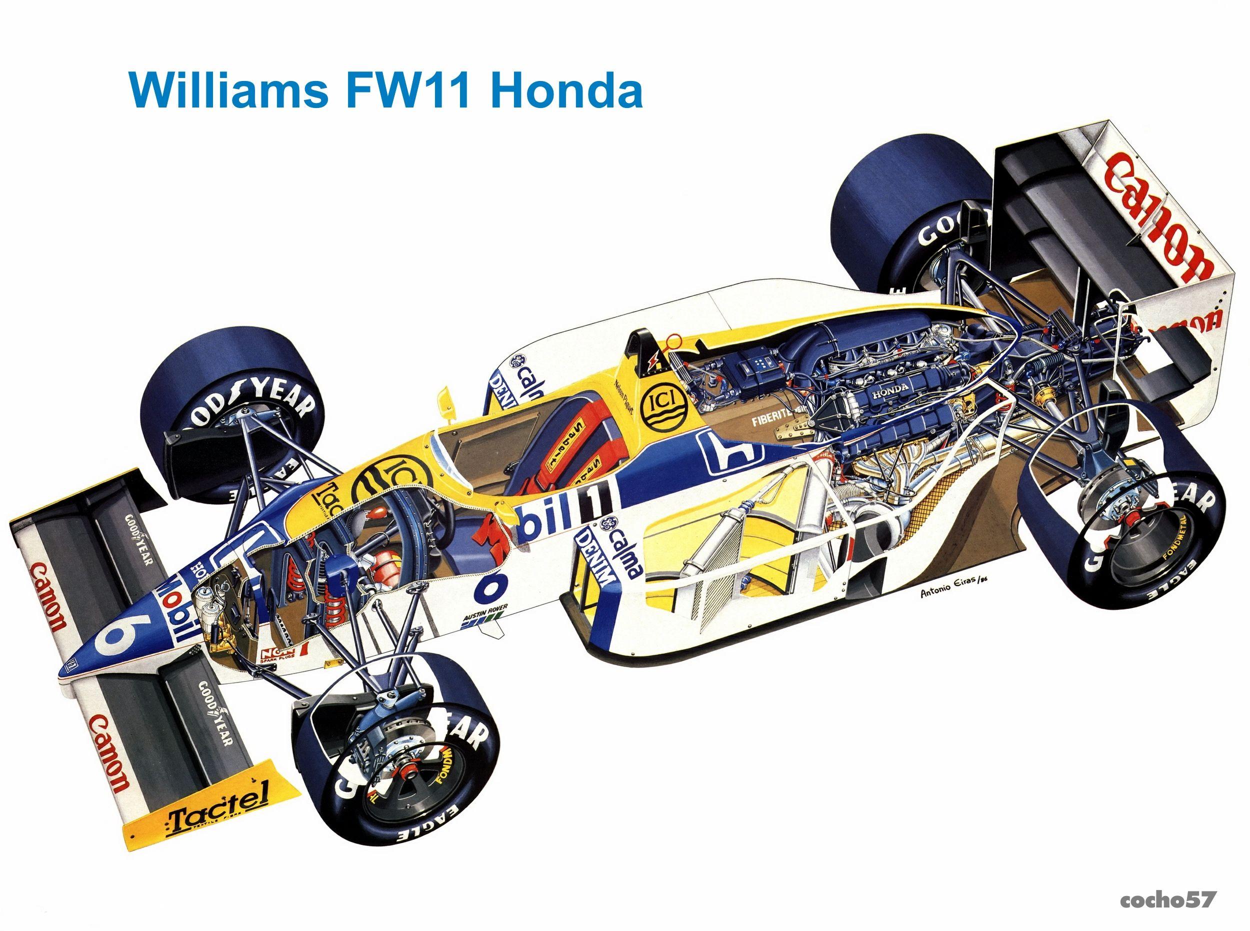 Williams FW 11 Honda 1986 Diseño Patrick Head, Sergio Rinland