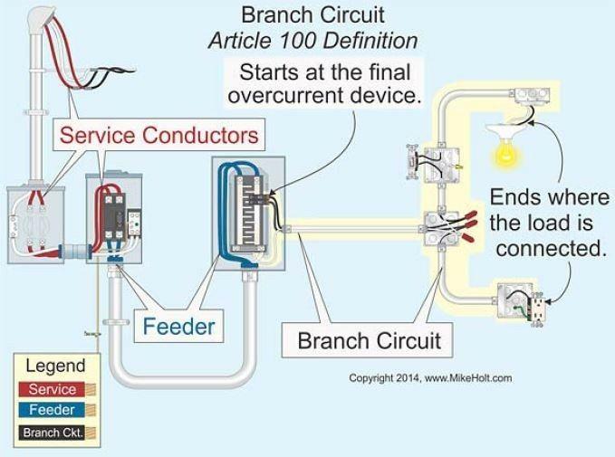 Epingle Par Fred O Quebec Sur Electricity Electronic