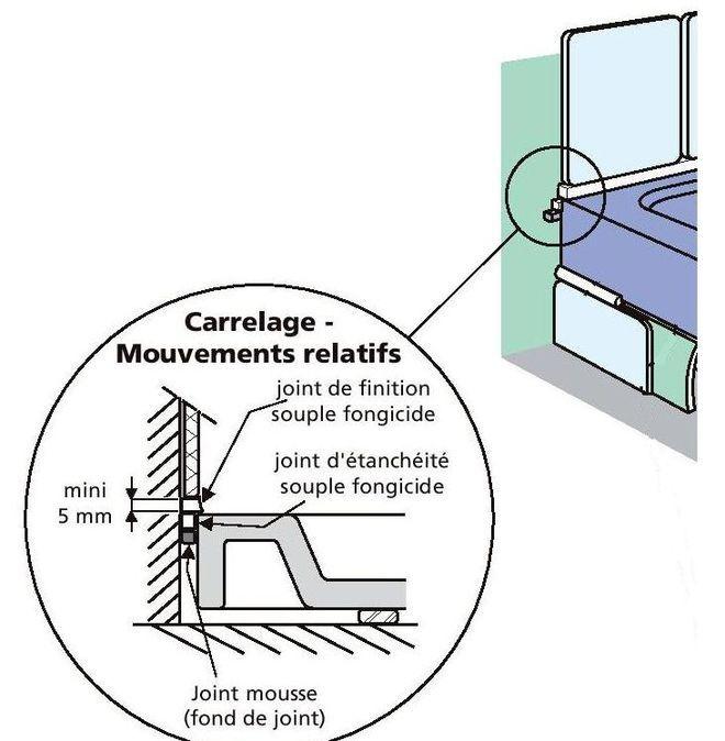 Tanch it paroi receveur douche par joint silicone for Joint etanche salle de bain