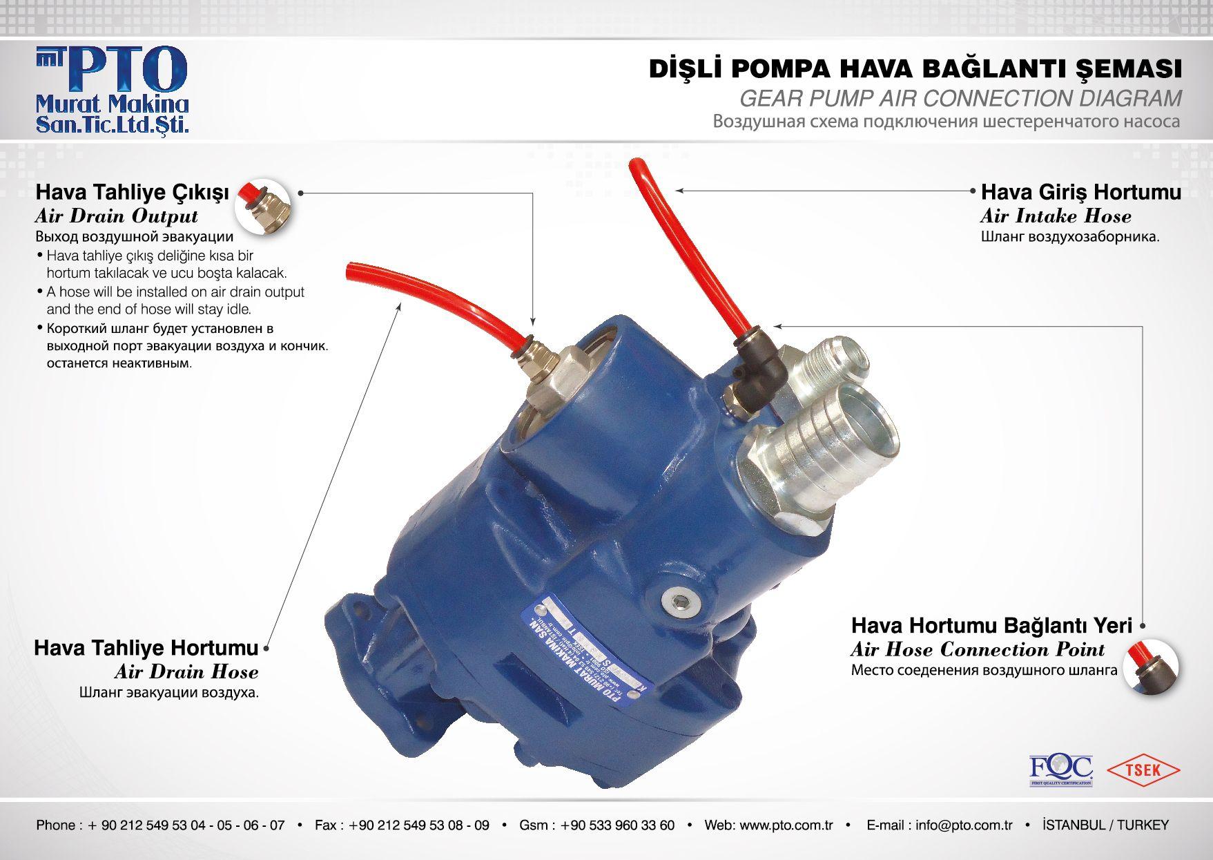 Gear Pump Air Wiring Diagram
