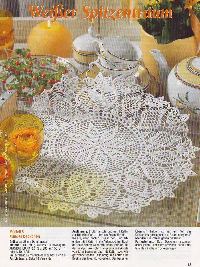 Aalsirlk | Centri e pizzi crochet | Pinterest | Carpeta, Lugares y ...